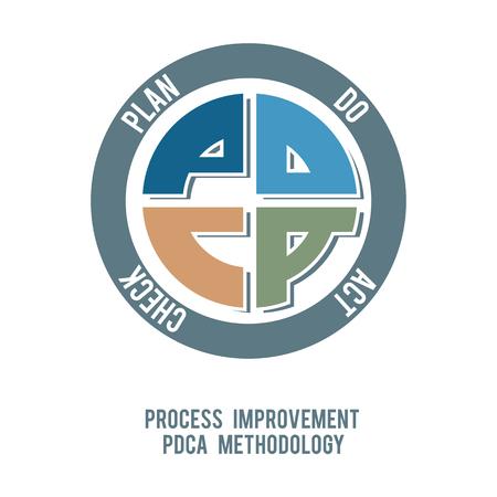 productivity system: process improvement design Illustration