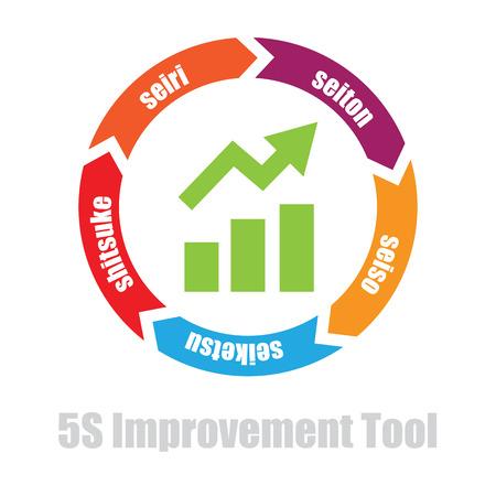 5S werkvloer verbetering productie illustratie hulpmiddel vector icon