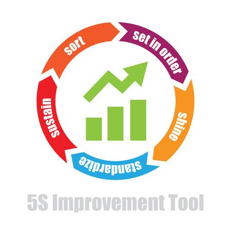 5s amélioration fabrication vecteur d'outil illustration Vecteurs