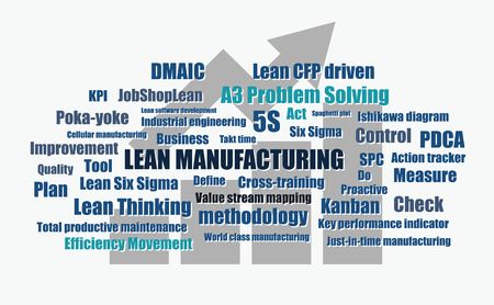 lean: lean manufacturing continuous improvement tool words abstract vector illustration