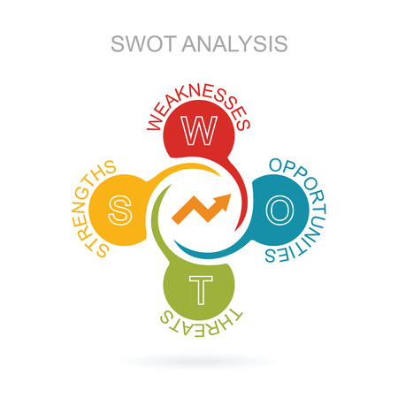 swot analysis: swot analysis business growing strategy concept vector illustration Illustration