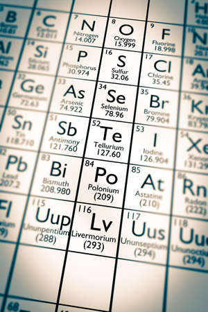 analytical chemistry: A illustration of some chemical elements from the Mendeleev periodic table: chalcogen!