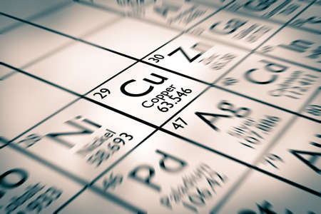 mendeleev: Focus on Copper Chemical Element from the Mendeleev periodic table