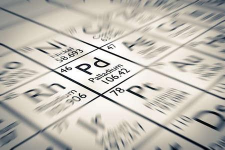 Focus on Palladium Chemical Element