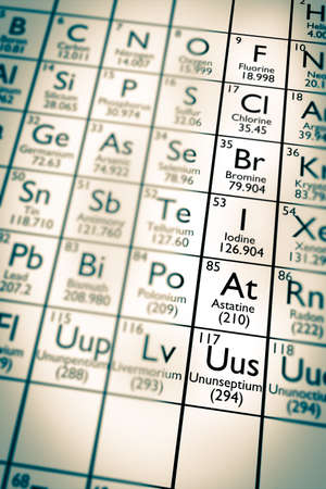 analytical chemistry: A illustration of some chemical elements from the Mendeleev periodic table: halogens!