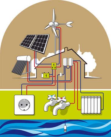 Illustratie van energie-onafhankelijke huisvesting Stock Illustratie