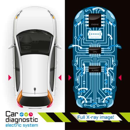 Le diagnostic de composants électriques du véhicule sous forme de carte à circuit imprimé est éclairé par des rayons X. Illustration