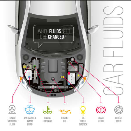 Which fluids need to be changed under the hood of the car? Stock Illustratie