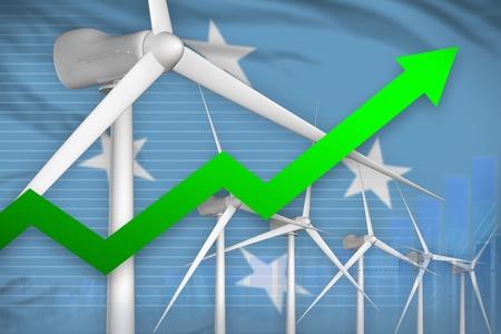Micronesia wind energy power rising chart, arrow up  - alternative energy industrial illustration. 3D Illustration Stock Photo