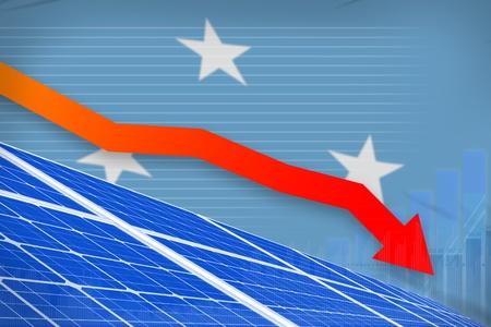 Micronesia solar energy power lowering chart, arrow down  - green energy industrial illustration. 3D Illustration