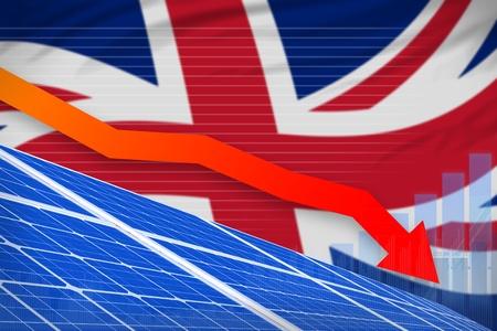 United Kingdom (UK) solar energy power lowering chart, arrow down  - green energy industrial illustration. 3D Illustration