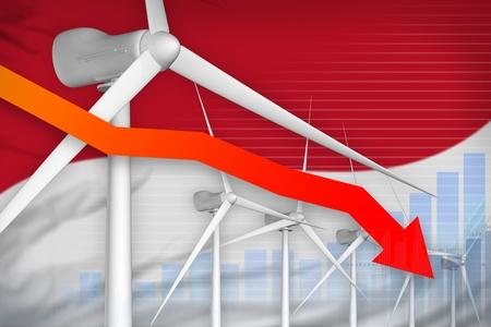 Indonesia wind energy power lowering chart, arrow down  - environmental energy industrial illustration. 3D Illustration