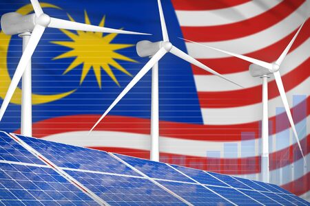 Malaysia solar and wind energy digital graph concept  - green energy industrial illustration. 3D Illustration