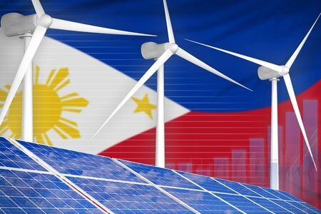 Philippines solar and wind energy digital graph concept  - renewable energy industrial illustration. 3D Illustration