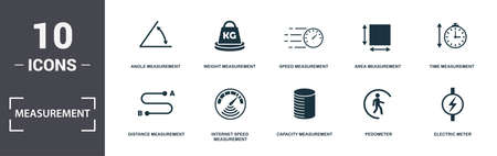 Measurement icons set collection. Includes simple elements such as Angle, Weight, Speed Measurement, Area Measurement, Time, Internet Speed Measurement and Capacity