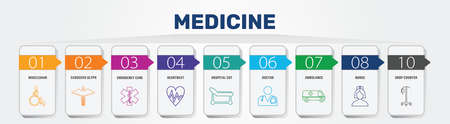 Medicine Infographics vector design. Timeline concept include medical bag, syringe, pills icons. Can be used for report, presentation, diagram, web design. Stock Illustratie