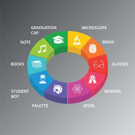 Study Infographics vector design. Timeline concept include graduation cap, microscope, brain icons. Can be used for report, presentation, diagram, web design.