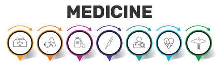 Medicine Infographics vector design. Timeline concept include medical bag, syringe, pills icons. Can be used for report, presentation, diagram, web design. Ilustracja