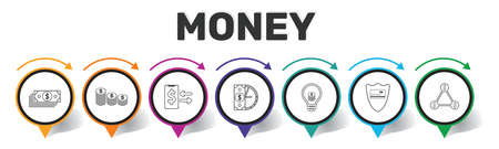 Money Infographics vector design. Timeline concept include money, coins, coins bag icons. Can be used for report, presentation, diagram, web design. Ilustrace