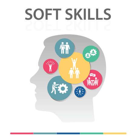 Soft Skills Infografiken Vektordesign. Das Timeline-Konzept umfasst Symbole für Teamgeist, Empathie und Durchsetzungsvermögen. Kann für Bericht, Präsentation, Diagramm, Webdesign verwendet werden. Vektorgrafik