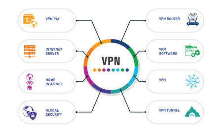 Vpn Infographics vector design. Timeline concept include vpn pay, archiving, home internet icons. Can be used for report, presentation, diagram, web design.