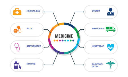 Medicine Infographics vector design. Timeline concept include medical bag, syringe, pills icons. Can be used for report, presentation, diagram, web design. Illustration
