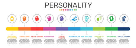 Personality Infographics vector design. Timeline concept include emotional intelligence, curious mind, faster thinking icons. Can be used for report, presentation, diagram, web design.