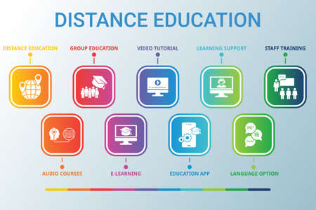 Distance Education data infographics visualization. Process chart. Diagram with steps, Diagramparts or processes. Vector DISTANCE EDUCATION icon template for presentation. Creative infographic. 免版税图像 - 148913328
