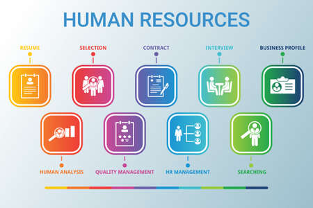 Human Resources data infographics visualization. Process chart. Diagram with steps, Diagramparts or processes. Vector HUMAN RESOURCES icon template for presentation. Creative infographic. 免版税图像 - 148917575