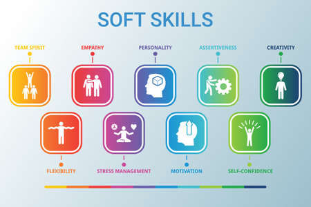 Soft Skills data infographics visualization. Process chart. Diagram with steps, options or processes. Vector SOFT SKILLS icon template for presentation. Creative concept for infographic