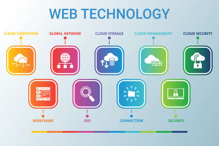 Web Technology data infographics visualization. Process chart. Diagram with steps, options or processes. Vector WEB TECHNOLOGY icon template for presentation. Creative concept for infographic