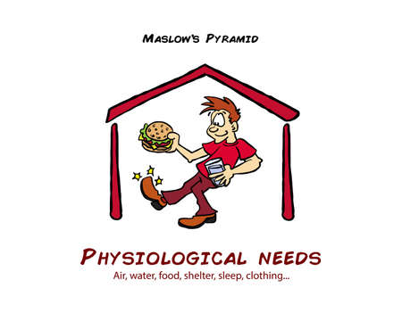 Man inside a house and with food representing the physiological level of the Maslow pyramid