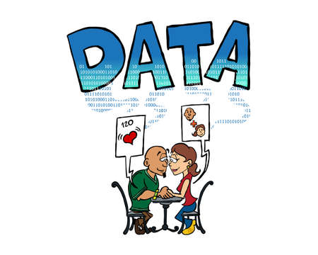 Data generated by a couple going on a date