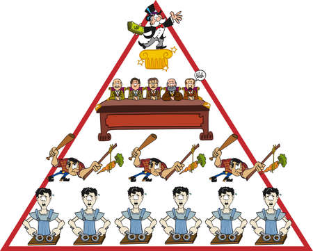Cartoon representation of the Business Hierarchy Pyramid with all its levels