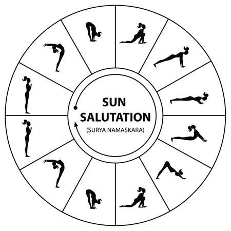 Yoga - a set of exercises. The morning sun salutation. Vector