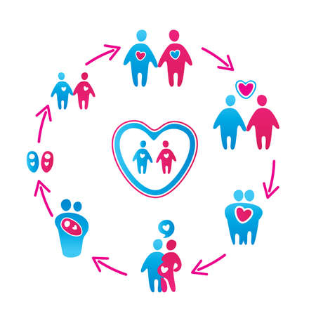 baby development: Collection of abstract icons - the stages of growth and development of men and women. Infants, children, adolescents, adults-love-family-pregnancy-children.