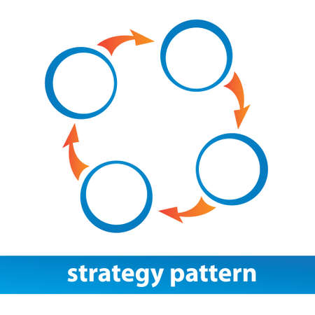 heirarchy: Strategy pattern. Business design Illustration