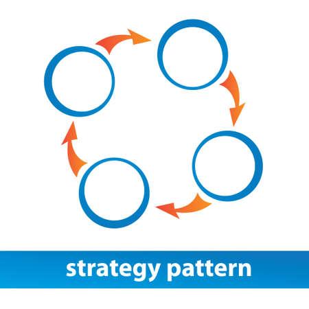 Strategy pattern. Business design Illustration