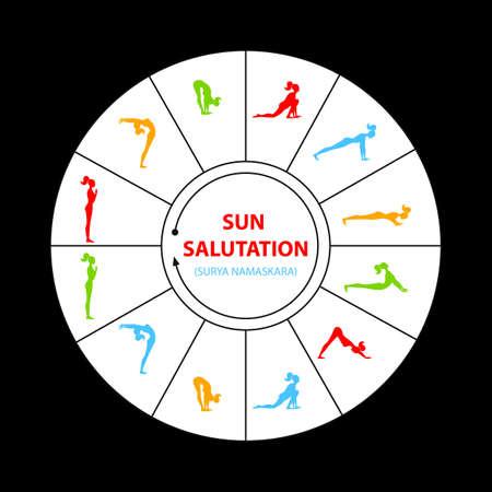 Sun Salutation Surya Namaskara infographic on black Vector illustration.