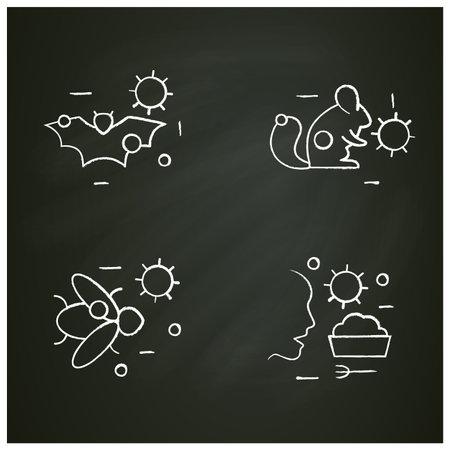 Disease spread concept chalk icons set