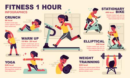 Ilustración gráfica: Cardio y entrenamiento 1 hora