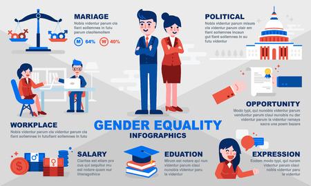 Modèle d'illustration vectorielle infographique d'égalité des genres