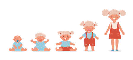 Baby development timeline. The stages of development of a child from a newborn to a teenager. Set of cute cartoon characters for animation. Flat vector illustration isolated on white background