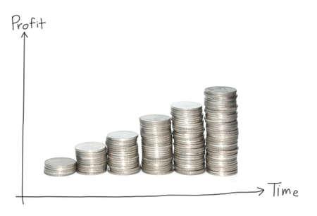 gold bar earn: Financial success concept