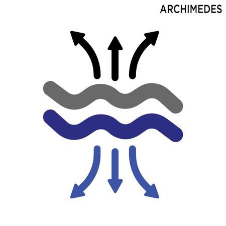 Archimedes principle icon white background simple element illustration education concept symbol design