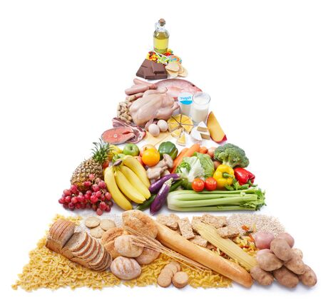 set of calorie pyramid food food carbohydrate protein .