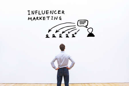 influencer marketing concept in het bedrijfsleven