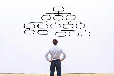 Mindmap concepto, hombre de negocios mirando el esquema de la jerarquía, la gestión de la organización, organigrama Foto de archivo