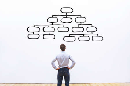 Mindmap-Konzept, Geschäftsmann, der den Schema der Hierarchie, Management der Organisation, Organigramm betrachtet Standard-Bild
