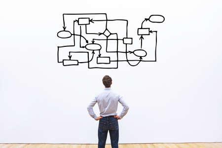 concetto di cattiva gestione, disordine e organizzazione disordinata